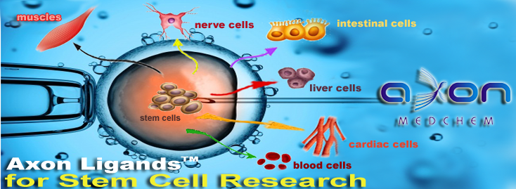 Axon Ligands™ for Stem Cell Research