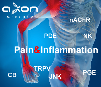 Axon Ligands™ for Pain & Inflammatory pathologies